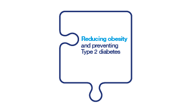 Reducing obesity and preventing Type 2 diabetes