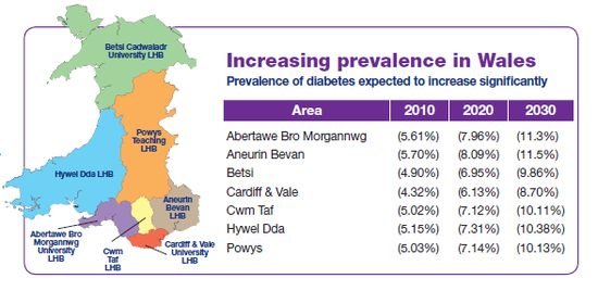 rsz_increasing_prevalence_in_wales.png