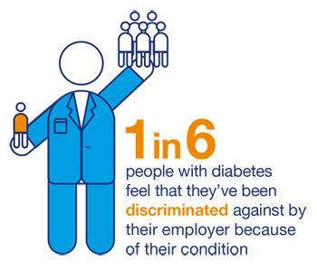 ᐅ Schichtarbeit als Diabetiker!
