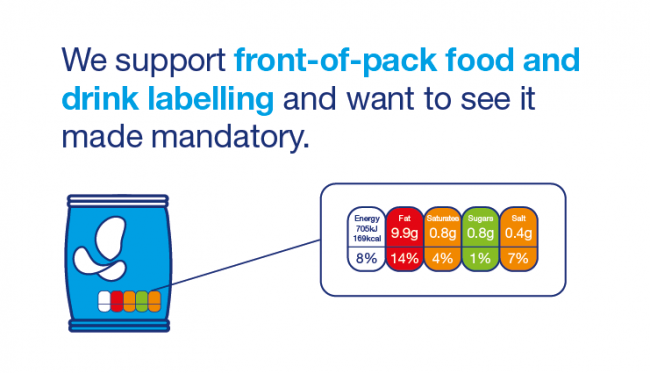 We support better food labelling and want it to be compulsory