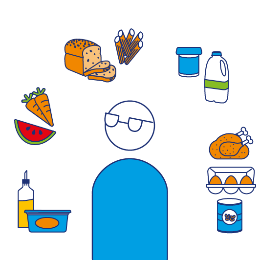 What is a healthy, balanced diet for diabetes? | Diabetes UK